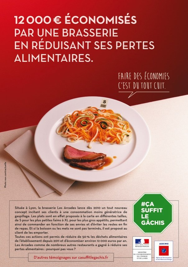 ADEME GASPILLAGE ALIMENTAIRE