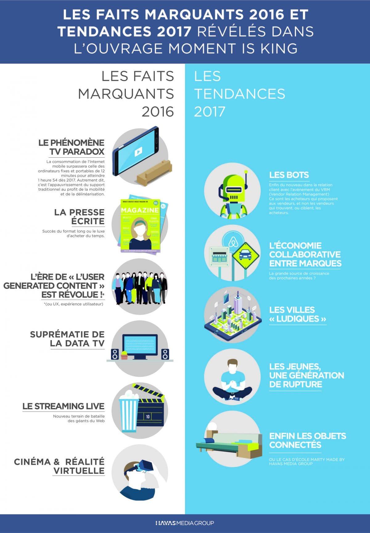 infographie-HavasMediaGroup-min