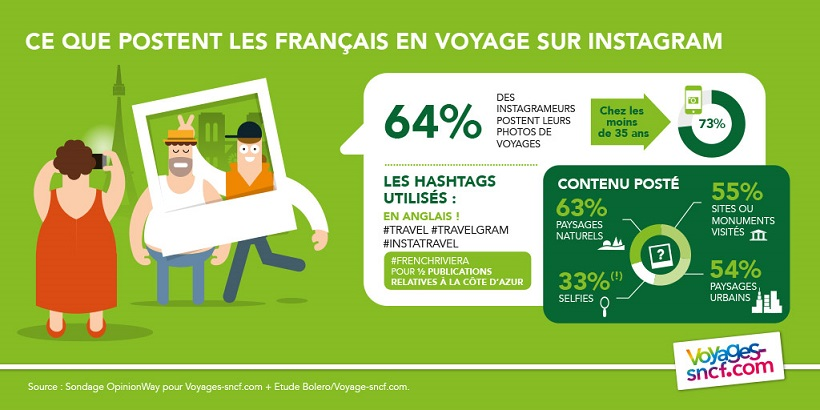 Infographie Voyages-sncf.com vert