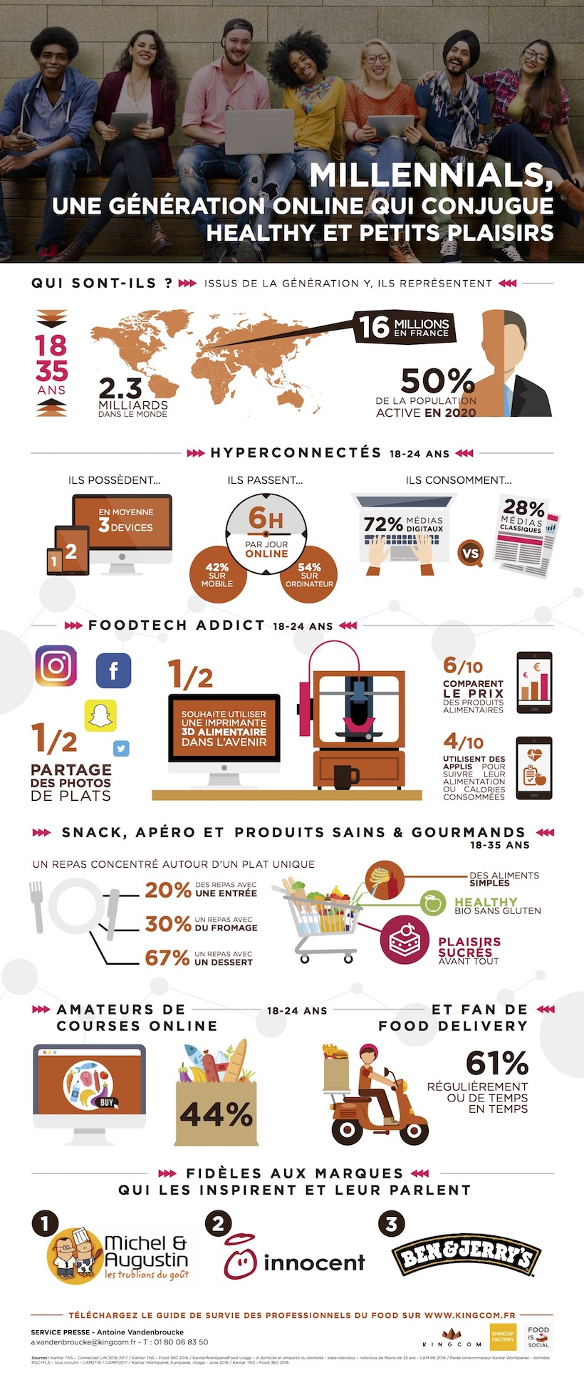 Infographie_Millennials_FIS