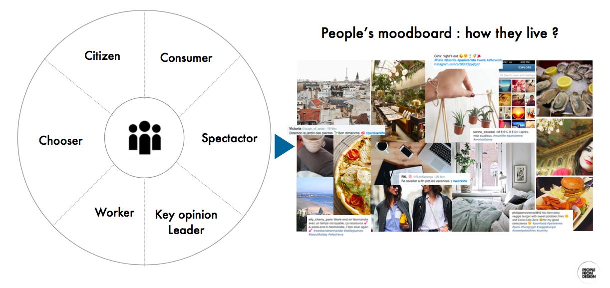 peoplefromdesign3
