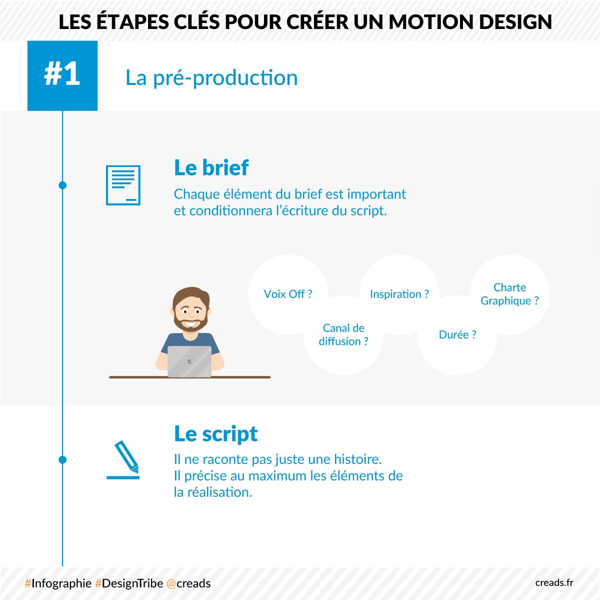 Creads_declinaison_infographie_motion_reseau_decli5