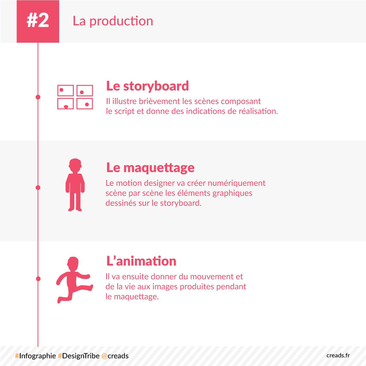 Creads_declinaison_infographie_motion_reseau_decli6