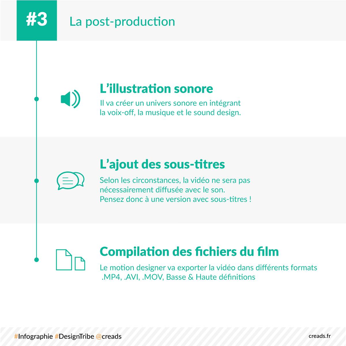Creads_declinaison_infographie_motion_reseau_decli7