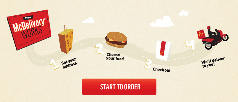 how_mcdelivery_works_en