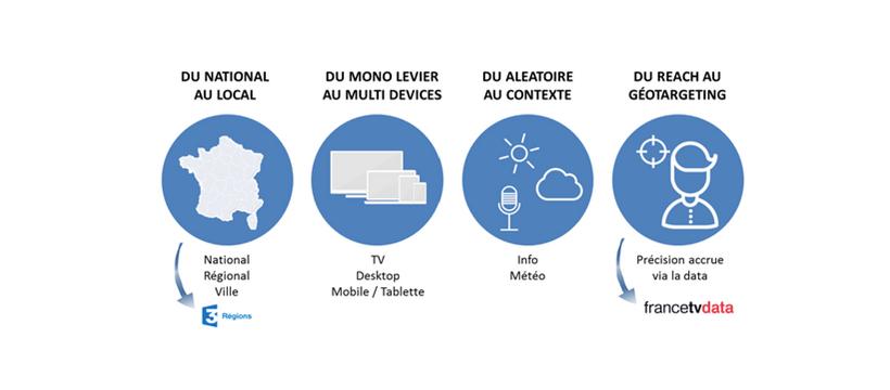 infographie france tv
