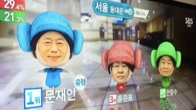 deux coréens pour la présidentielles