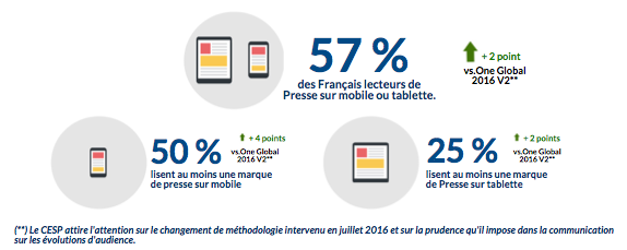 audience presse mobile