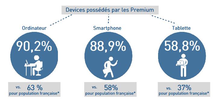 premium surequipe smartphone