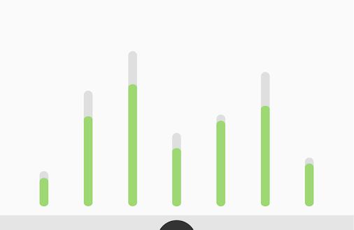 Walk mode statistiques