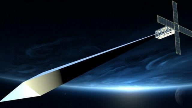 image de lorbital reflector