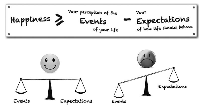 L'équation du bonheur selon Mo Gawdat