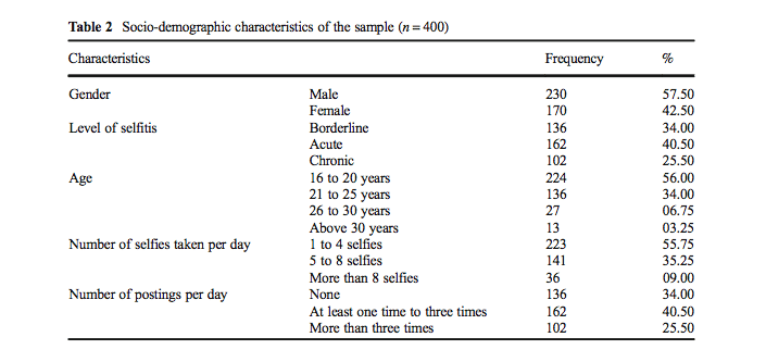 tableau statistique de letude