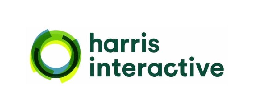 Logo Harris Interactive
