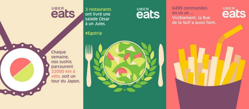 Uber eats infographie