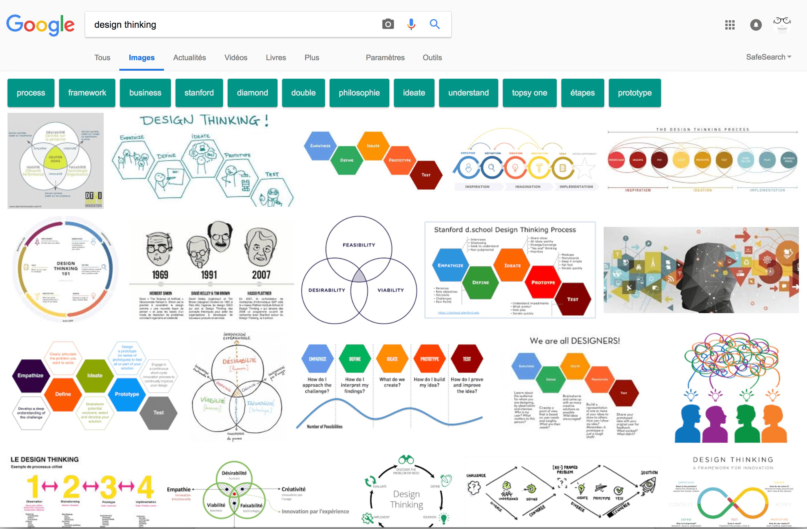 recherche google avec les mots design thinking