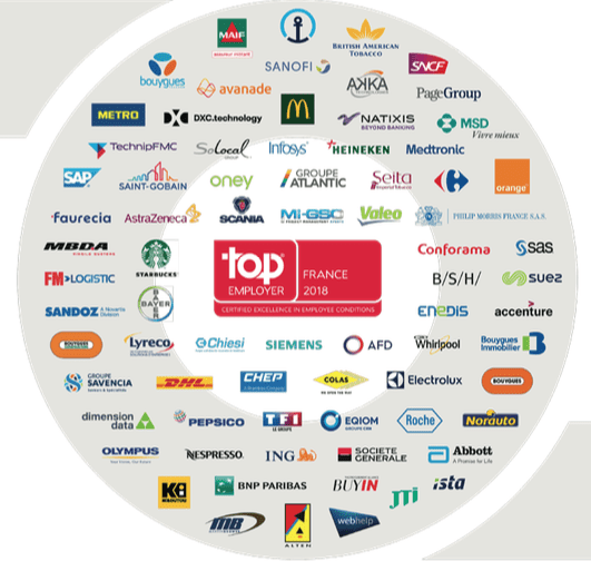 La liste des Top Employers 2018