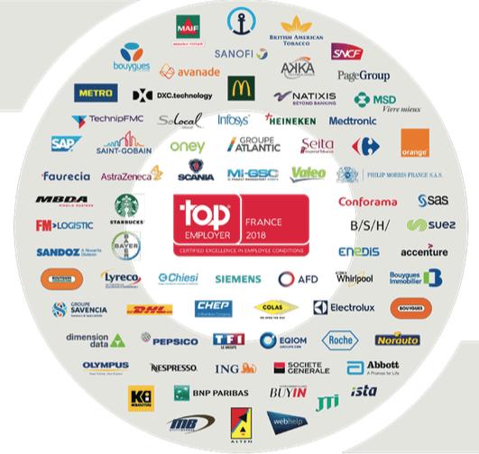 La liste des Top Employers 2018