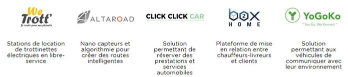 startups mobilité
