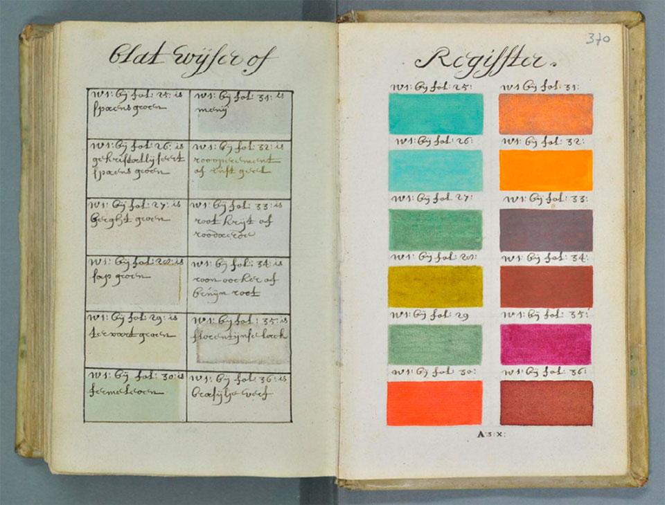 classification de couleurs