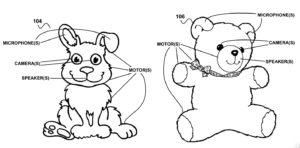 schéma d'un lapin et d'un ours en peluche connectés
