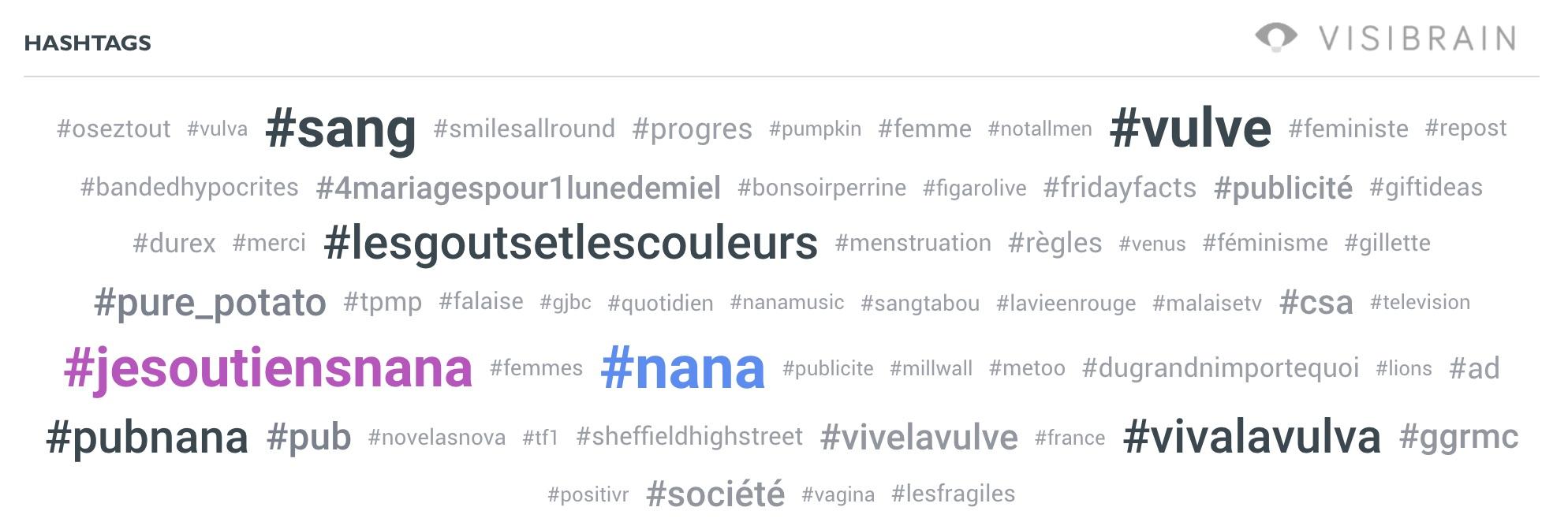 top hashtags campagne nana sur twitter