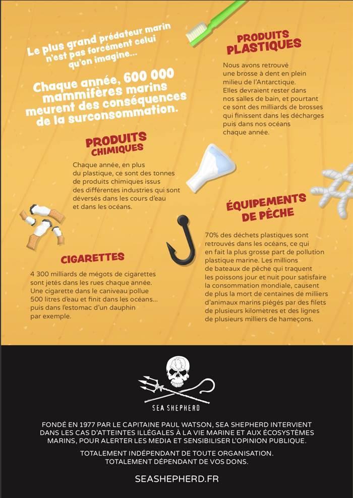 Affiche oéprations océans Sea Shepherd avec la liste des polluants que l'on trouve dans les océans
