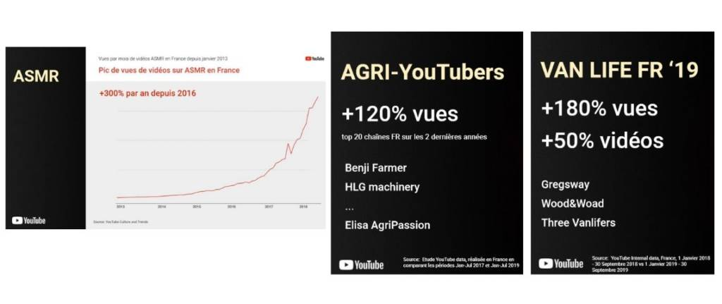 Audience Youtube Médiamétrie