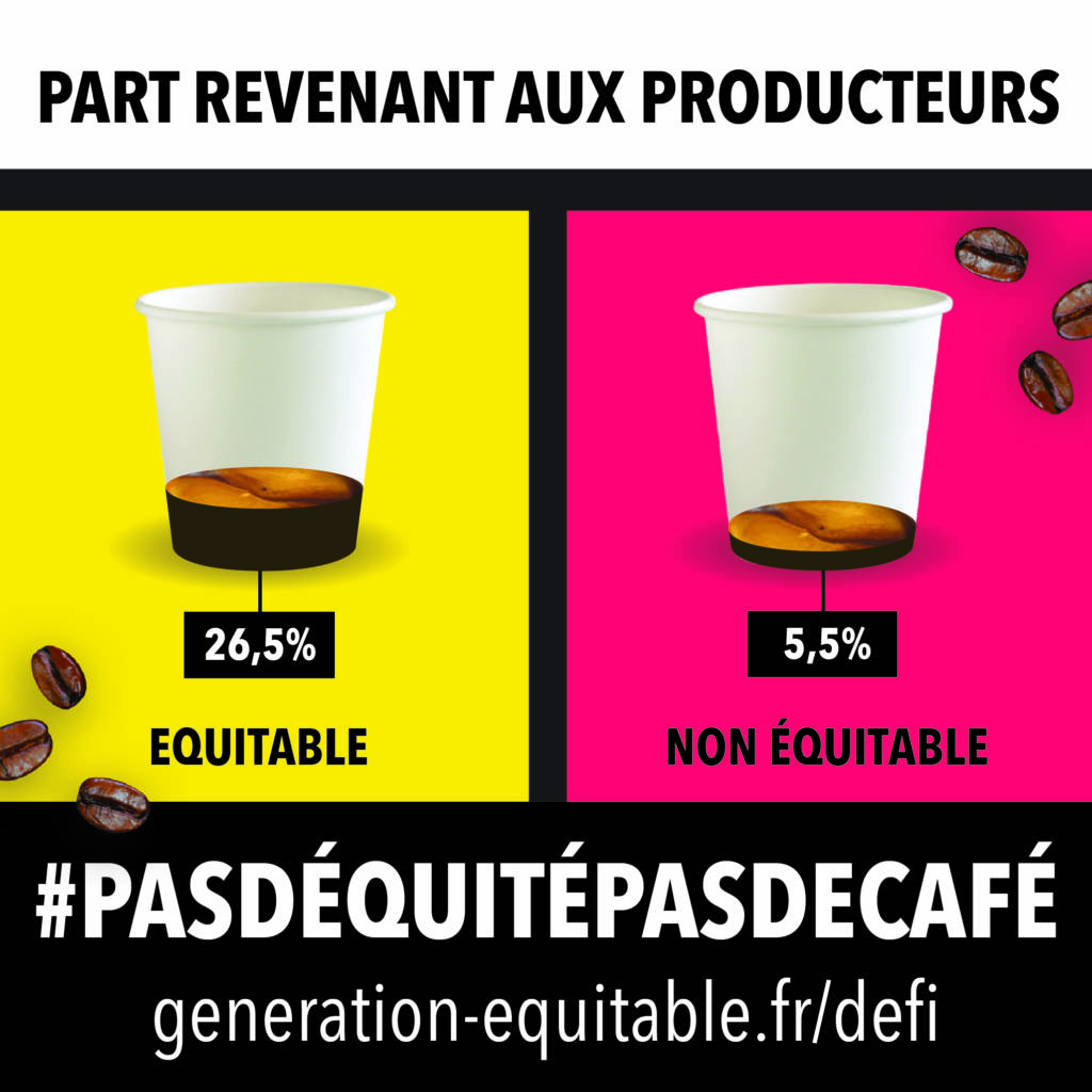 affiche de la campagne #pasdéquitépasdecafé
