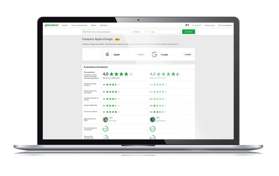 Capture d'écran du comparateur d'entreprise Glassdoor