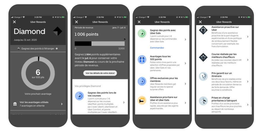 Application Uber Rewards