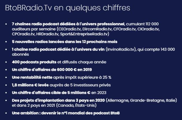 btobradio.tv en quelques chiffres
