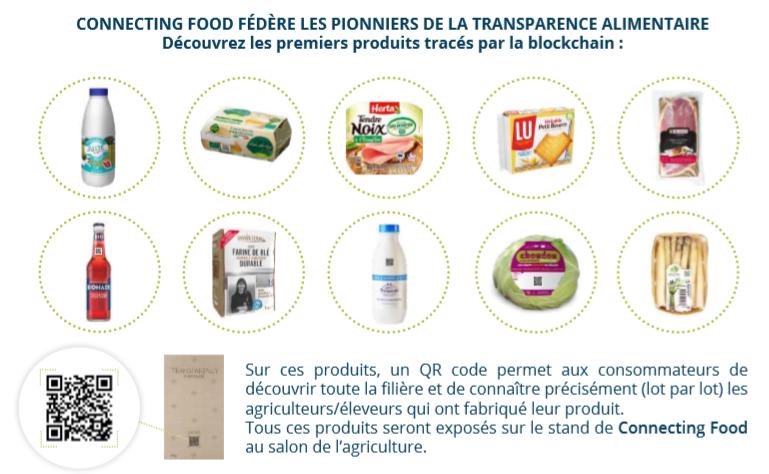 Partenaire de Connecting Food