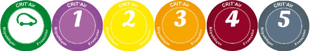 logo Crit'air de 1 à 5