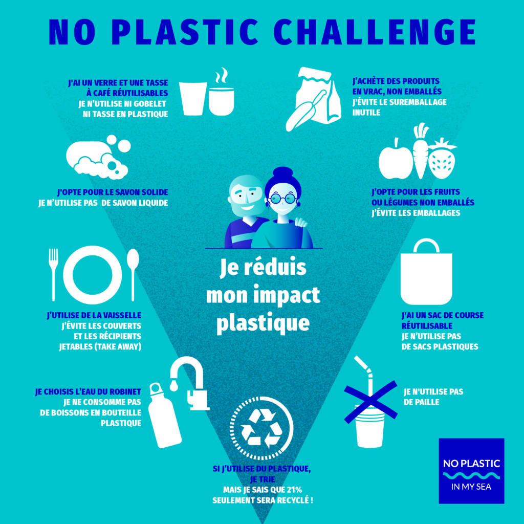 Affiche de sensibilisation pour la réduction des déchets plastiques