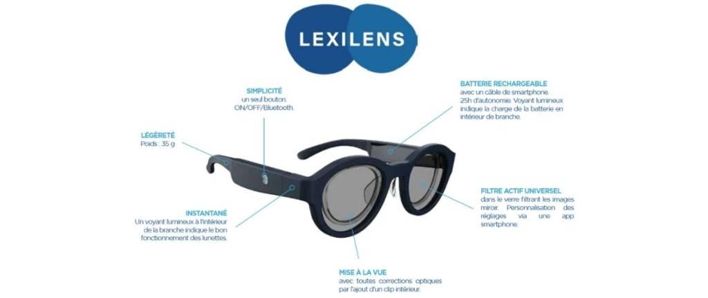 Descriptif des fonctionnalités des lunettes Lexilens destinées aux enfants dyslexiques
