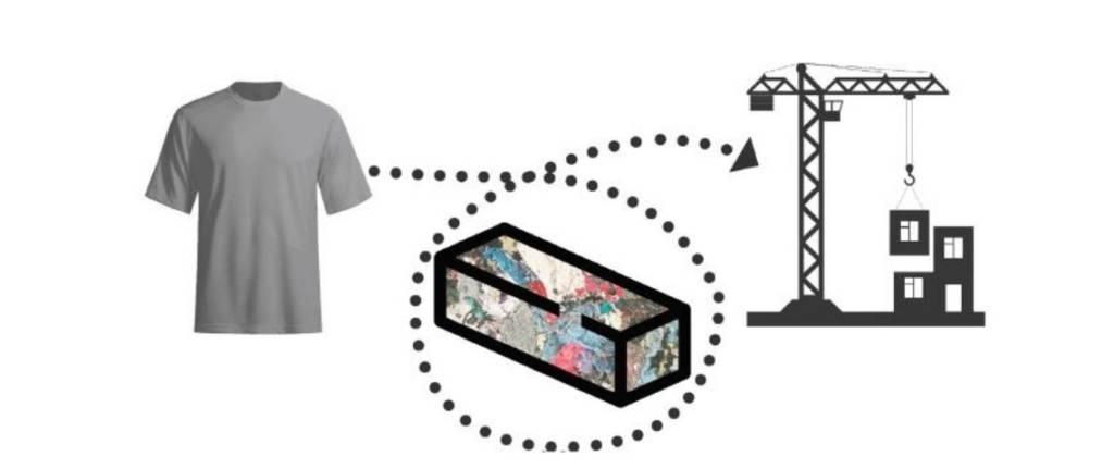Graphique de fabrication des briques auto-bloquantes FabBrick