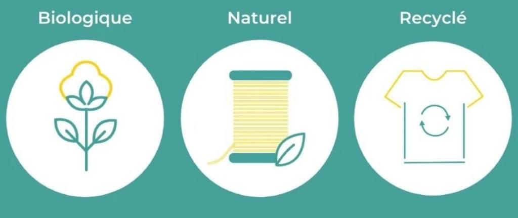 Logo Biologique, Naturel, Recylcé