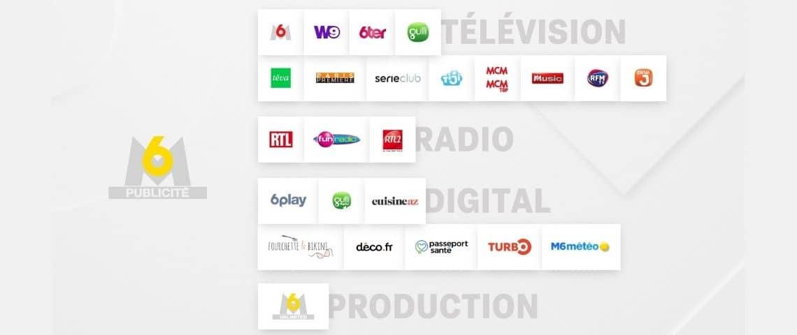 cartographie des globales de publicité du groupe M6
